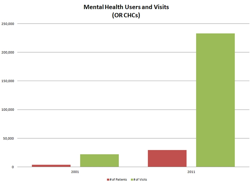 v2 mental_health_users